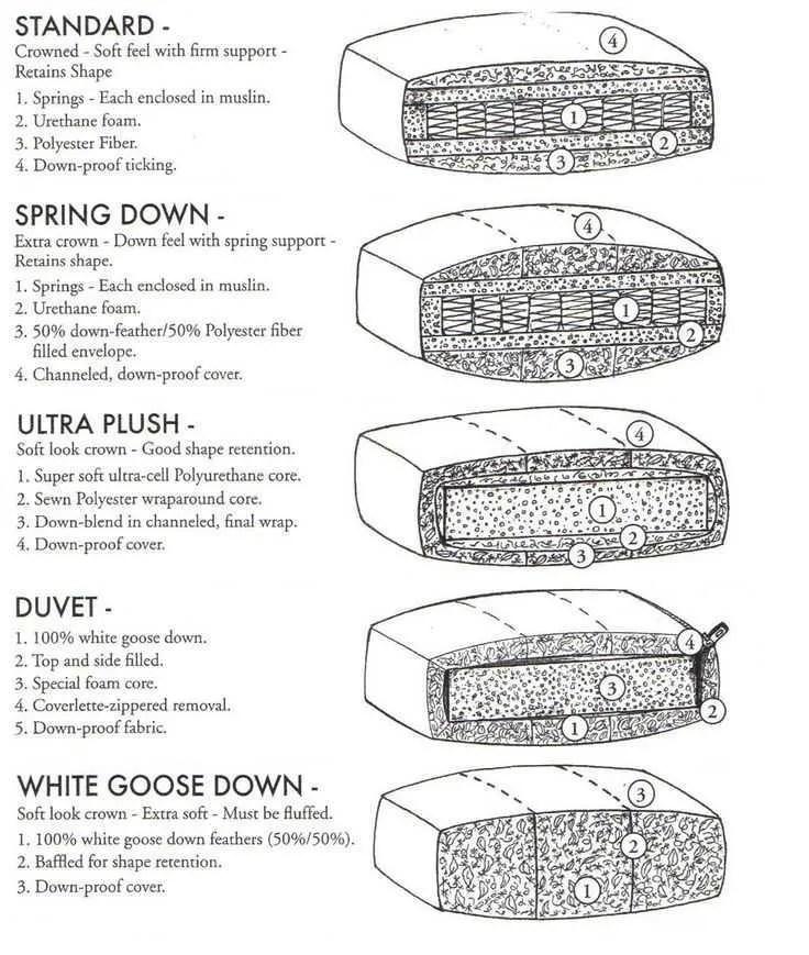 Luxury Cushions For Your Tush Platemark Design Blog