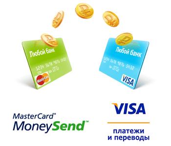 Как перевести деньги с карты на карту (Сбербанка)