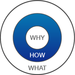 Sinek_How