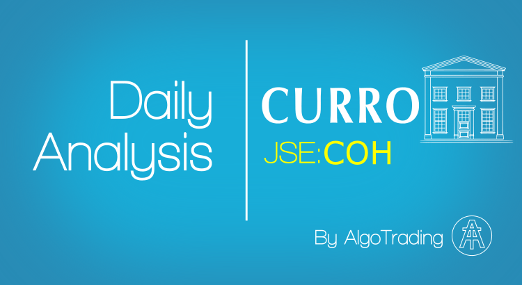 curro technical analysis