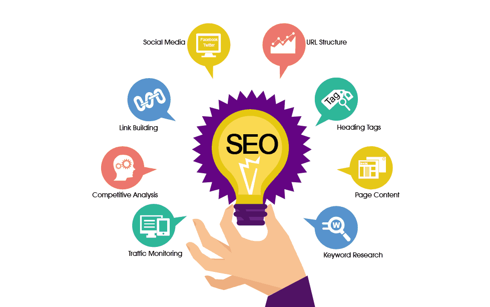 Image result for Hire An Suitable SEO Agency