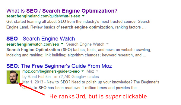 SEO Trick - Rich Snippets