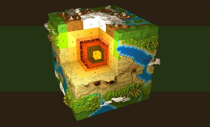 planets-cube-zone-levels
