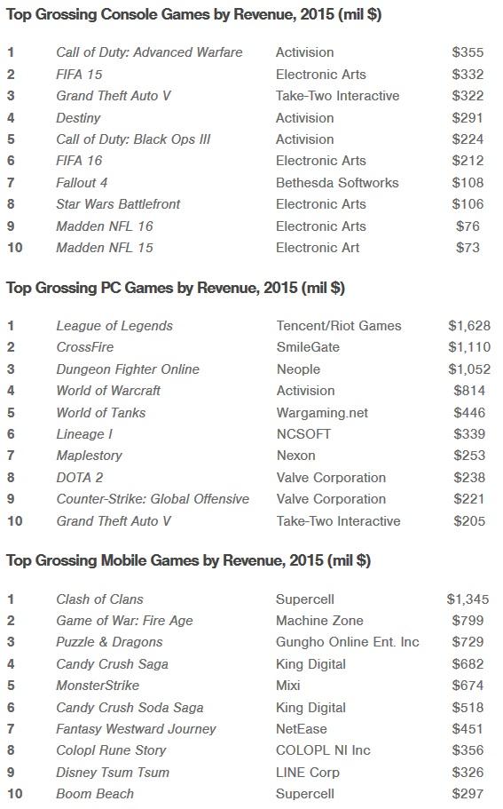 najprodavanije2016superdata