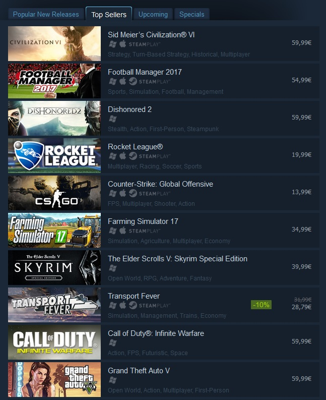 steam-top-sellers-cod2016