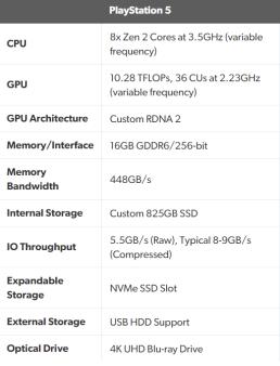 PS5 specifikacije