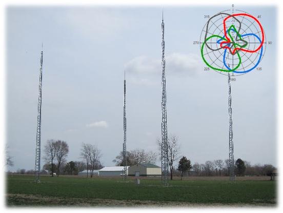ham radio beamforming