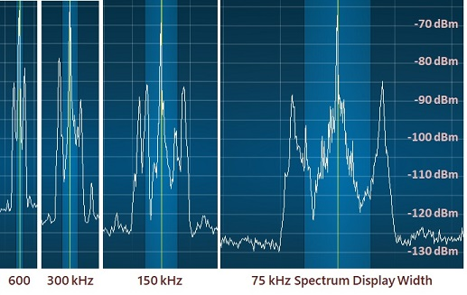spectrum display noise floor