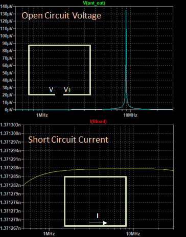 wideband versus narrowband mag loops