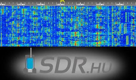 best openwebrx remote receivers