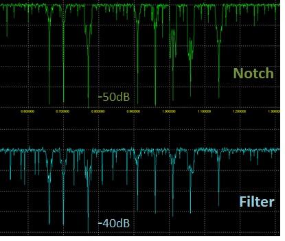 medium wave filtering