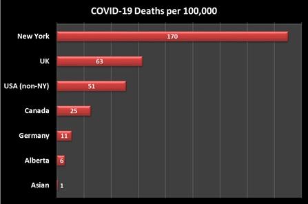 covid-19 realities
