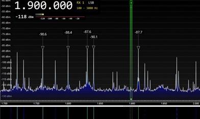 sdr intermodulation products