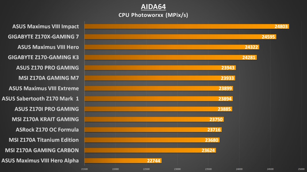ASUS M8EA - AIDA Photo