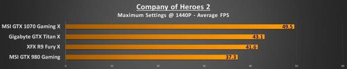 Company of Heroes 2 1440p