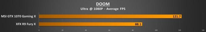 DOOM 1080p