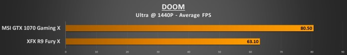 DOOM 1440p