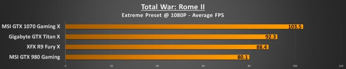 Total War Rome II 1080p