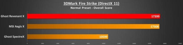 3dmark-fire-strike