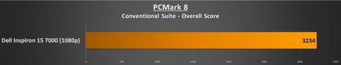 dell inspiron 15 7000 pcmark 8 score