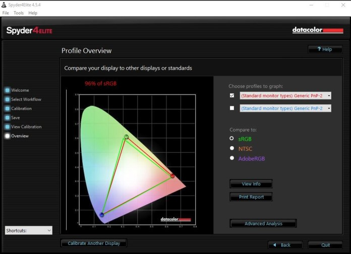 Philips 273V7QDAB Spyder Calibrated sRGB