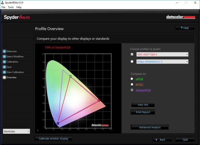 AdobeRGB AOC AGON AG271QG Performance