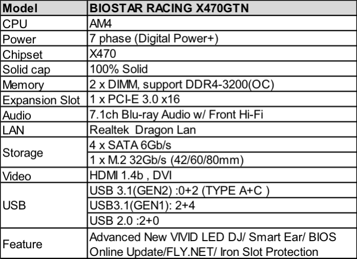 BIOSTAR RACING X470GTN specs
