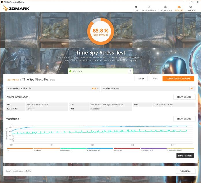 Time Spy Benchmark - Arctic fan blowing down