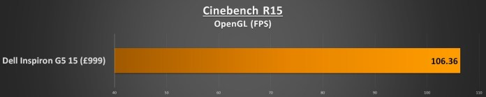 Dell Inspiron G5 15 Performance - Cinebench R15 OpenGL