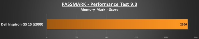 Dell Inspiron G5 15 Performance - PASSMARK Memory Mark