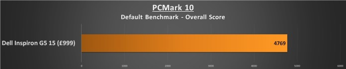 Dell Inspiron G5 15 Performance - PC Mark 10