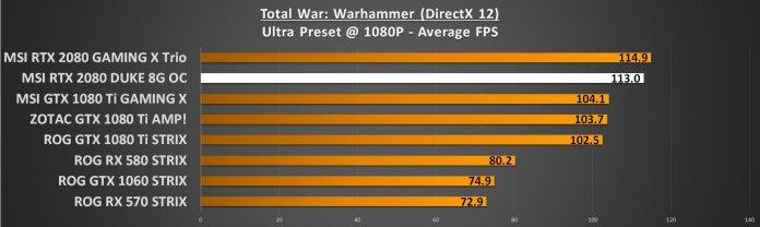 Warhammer 1080p