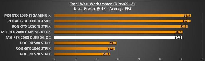 Warhammer 4K