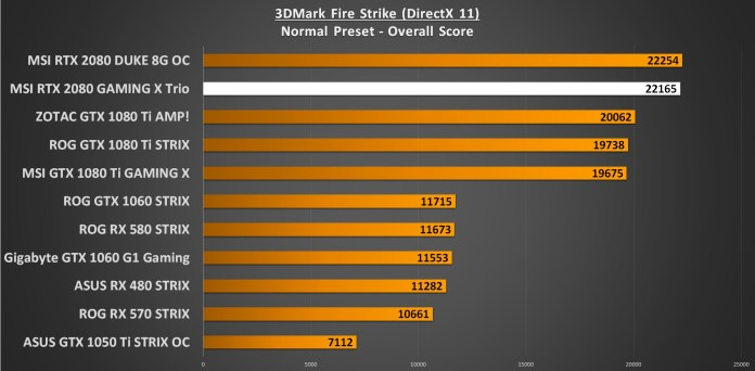 3DMark Firestrike GPU Performance