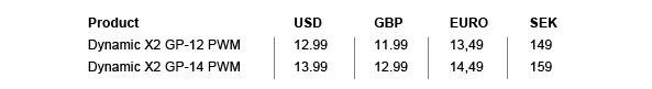 Fractal Design Dynamic X2 PWM Pricing