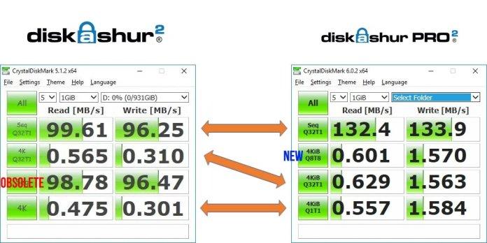 iStorage diskAshur Pro2 results