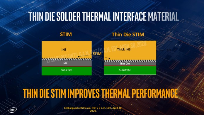 """The """"thin die solder thermal interface material"""" that intel 10th gen benefits from"""