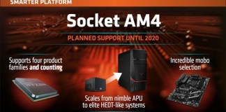 An AMD slide declaring planned support for AM4 to 2020
