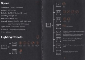 The English manual for the Sahara Gaming R20 keyboard, pages 1 and 2