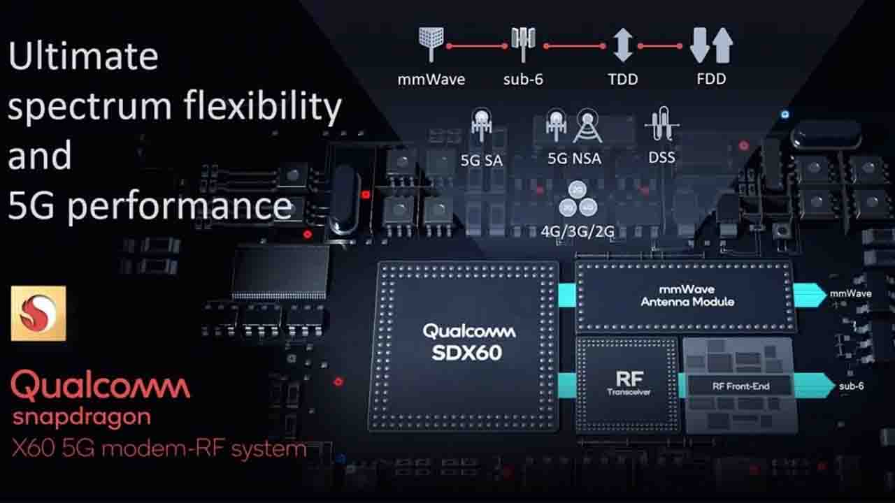Samsung wins contract for the new Snapdragon X60's production
