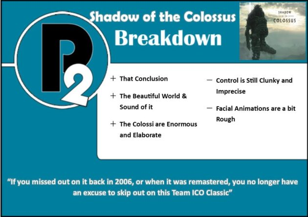 Review - Shadow of the Colossus PS4 Remake