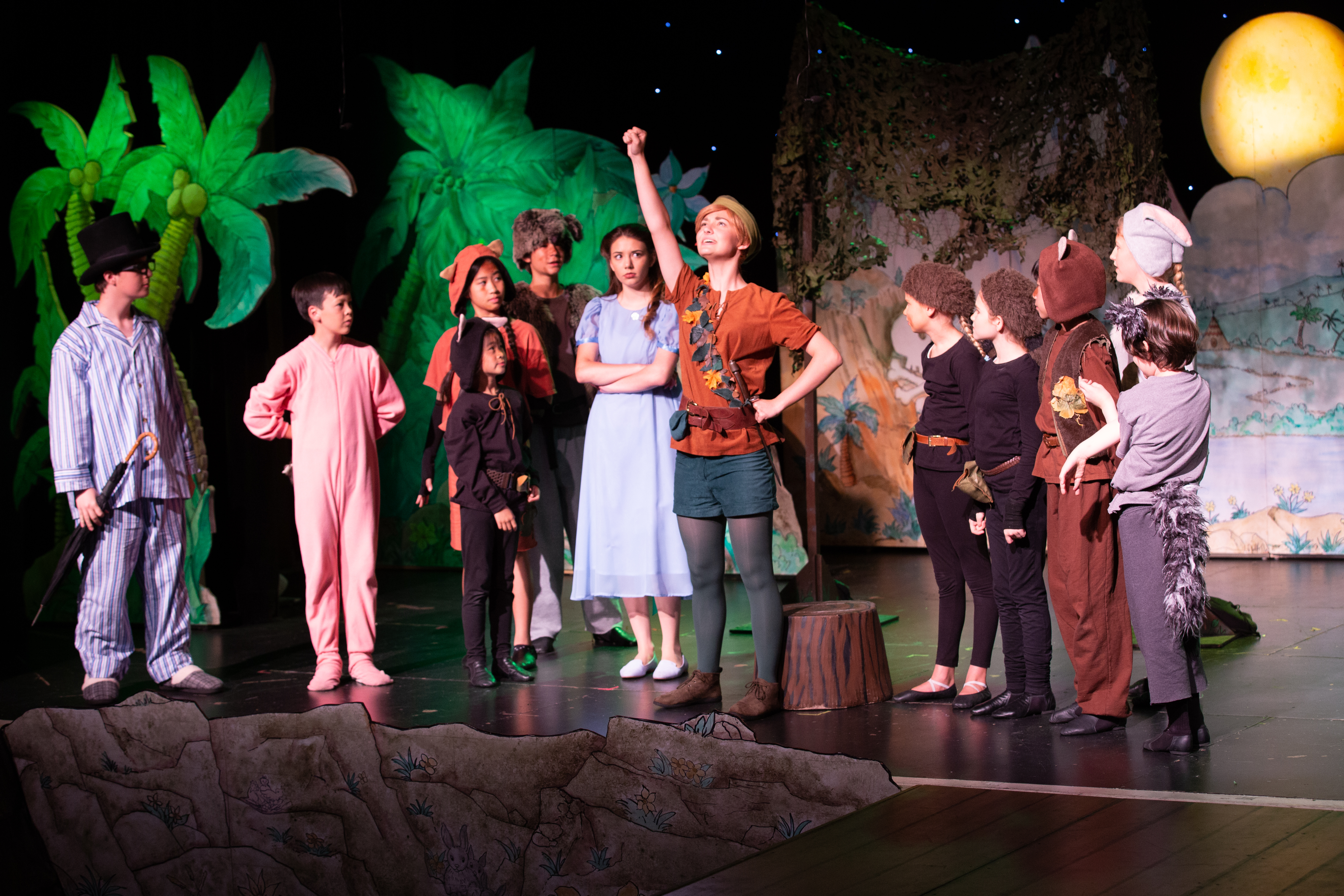 Playful People Productions Theater For All Ages In San