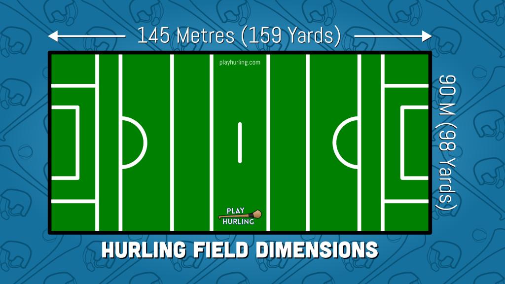 Hurling GAA Field Dimensions Length: 130-145 metres (142-159 yards) Width: 80–90 metres (88–98 yards)