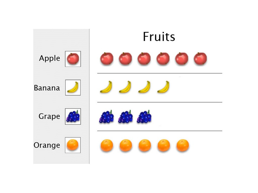 Pictograph For 2nd Grade Monday Graphing Lessons Tes Teach