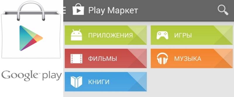 Spela marknaden.
