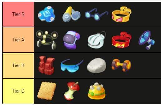 Pokemon Unite Tier List Item