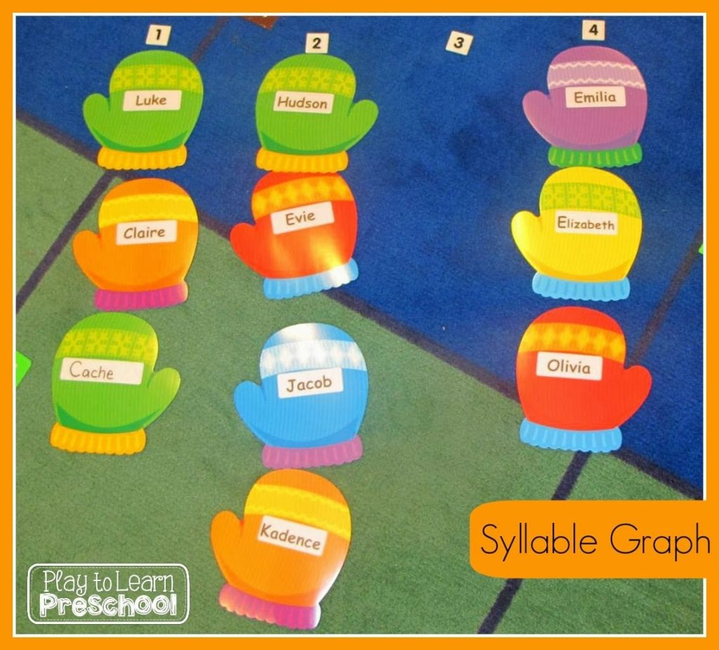 Bar Graphs For Preschoolers