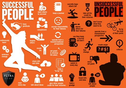 11 Major Differences Between Successful And Unsuccessful People Proved By Science