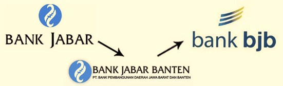 Courtesy of kangpriyanto.wordpress.com