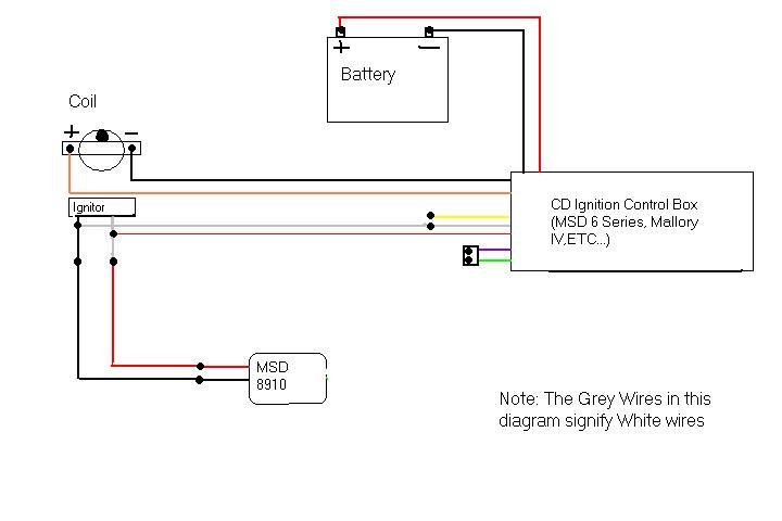 Accel Dfi Wiring Diagram Circuit Diagram Maker